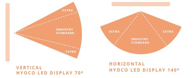 Hyoco Display viewing angle